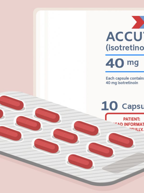 Accutane prescription